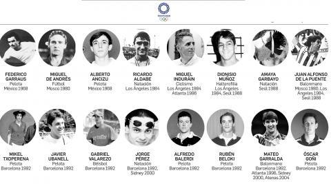 Collage de olímpicos navarros desde 1928
