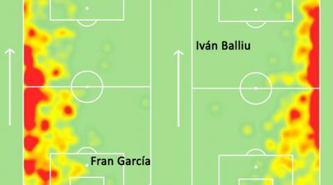 Comparativa de los mapas de calor de Fran García e Iván Balliu