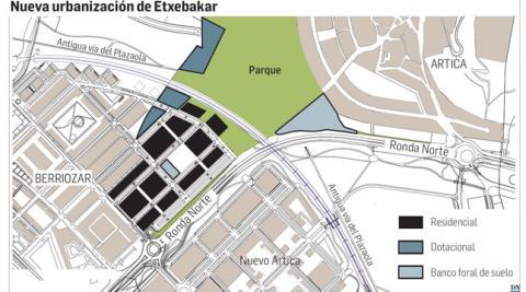 Nueva urbanización de Etxebakar