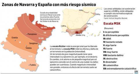 Zonas de Navarra y España con más riesgo sísmico.