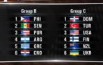 A España le toca el 'coco' en el Mundial: Francia, Serbia y Brasil