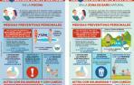 Obligaciones y recomendaciones para las piscinas y zonas de baño en Navarra durante la nueva normalidad.