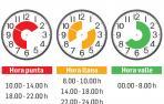 A partir de abril será clave a qué hora se ponga la lavadora o encienda el televisor