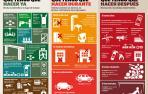 El Gobierno foral aconseja el modo de actuar ante un terremoto