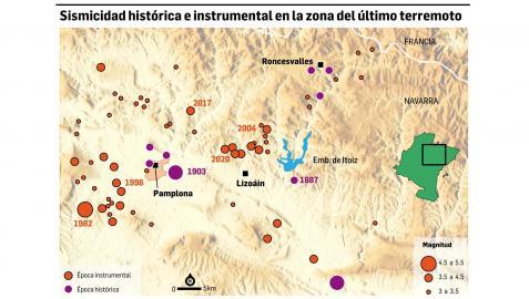 Sismicidad histórica e instrumental en la zona del último terremoto