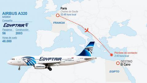 Hollande asegura que el avión de Egyptair