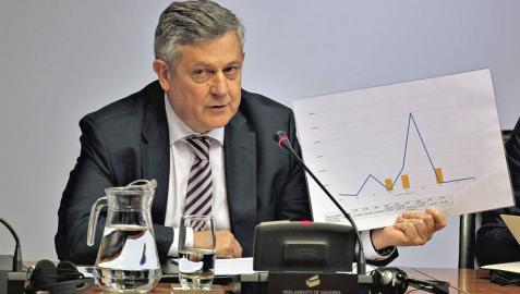 Francisco Iribarren ha comparecido en la comisión que investiga las inversiones fallidas de Sodena